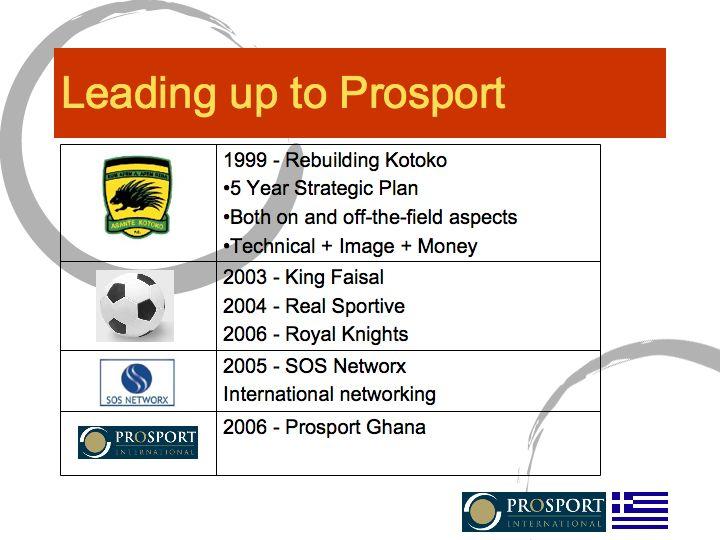 Leading up to Prosport Ghana
