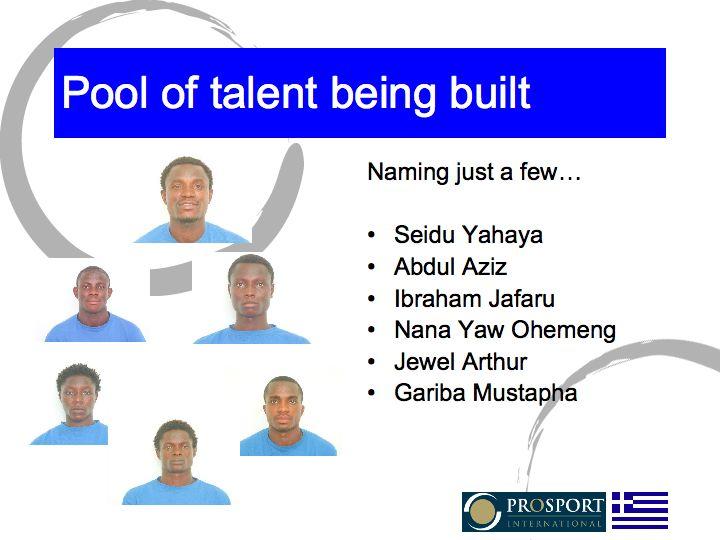 Pool of talent