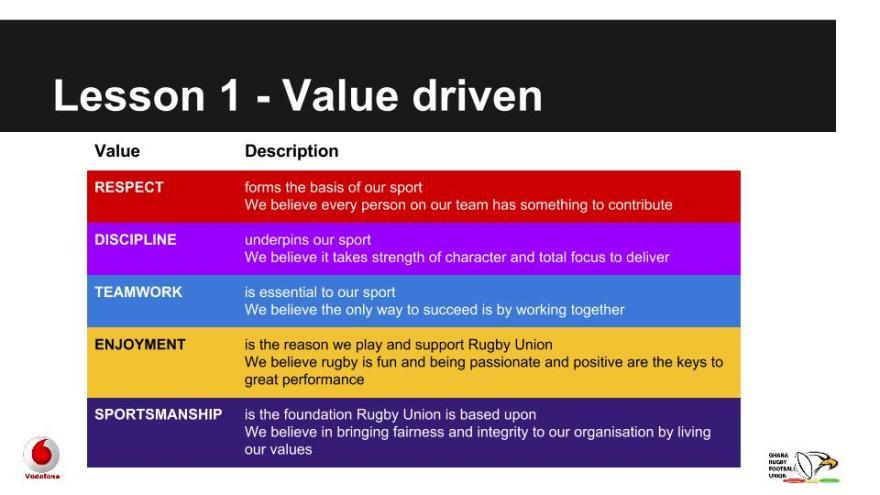 VodafoneGR Values